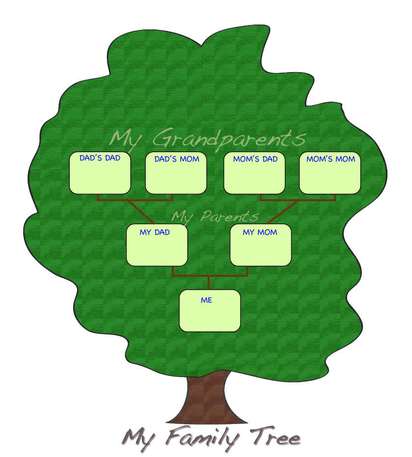 My Family Tree Related Keywords & Suggestions - My Family Tree Long ...